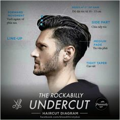 Undercut is on the trend of men's hairstyle. Take a look at the variations of undercut created by hairstylists Hipster Haircuts For Men, Hipster Hairstyles, Modern Haircuts, Undercut Hairstyles, Boy Hairstyles, Male Haircuts, Stylish Hairstyles, Formal Hairstyles, Barber Haircuts