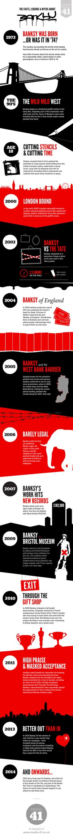 The Facts, Legends and Myths About Banksy   #infographic #Banksy #StreetArt