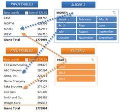 Multiple Excel Pivot Tables