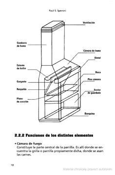 Como Construir Parrillas [Raúl Speroni] Build Outdoor Fireplace, Diy Pizza Oven, Barbacoa, Bbq, House Design, Terrace, Decor, Ovens, Log Fires
