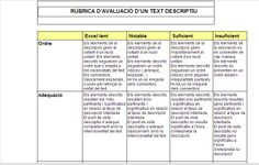 Rúbrica text escrit Writing Activities, Journal, Learning, School, Writing, Texts, Teaching Resources, Reading, Rubrics