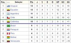 Blog Esportivo do Suíço:  Brasil joga mal, leva 2 a 0, mas empata no fim com gol de Dani Alves