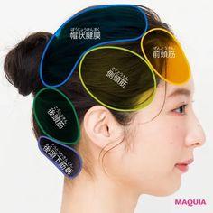 究極の0円美容「頭皮ほぐし」でお悩み解決! 頭皮の危険サイン&基本のほぐし方を伝授(集英社ハピプラニュース) - Yahoo!ニュース Health Diet, Body Care, Round Sunglasses, Hair Care, Make Up, Face, Beauty, Yahoo, Round Frame Sunglasses