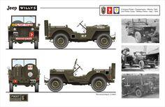 Jeep Willys, 2nd Polish Corps, Military Police, Italy 1944. Colour plate (rys.) A.Glinski (Beubeddyr)