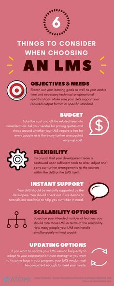 6 Things to Bear in Mind When Choosing an LMS Infographic - http://elearninginfographics.com/6-things-bear-mind-choosing-lms-infographic/