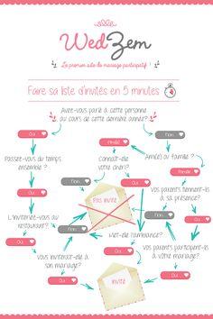 #WedZem #Infographie #Mariage #Liste #invités #wedding #infographic #list