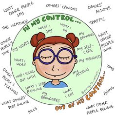 coping skills list for anxiety Coping Skills, Social Skills, Social Work, Paz Mental, Yoga Lyon, Social Emotional Learning, Journey, Mental Health, Personal Development