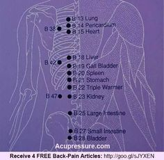 Good to know Daily Health Tips, Acupressure Points, B 13, Acupuncture, Acupressure Treatment, Reflexology, Good To Know, Treatment For Back Pain, Lunges
