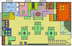 EMPLÉATEBLOG: Los espacios del aula. Ideas para crear un aula se...