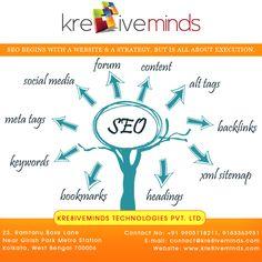 #Best #Social #media #marketing services at Kre8iveminds  For more details Visit Us at: www.kre8iveminds.com Or Call Us @ 9903118211