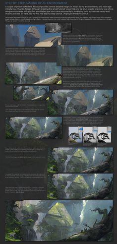 Jungle Temple Tutorial, Jorry Rosman on ArtStation at https://www.artstation.com/artwork/jungle-temple-tutorial
