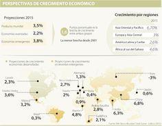 La brecha entre mercados emergentes y desarrollados bajará a 1,6 puntos