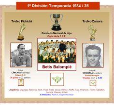 Campeón de 1ª División: Temporada 1934-35