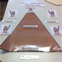 My prepositions pyramid activity.