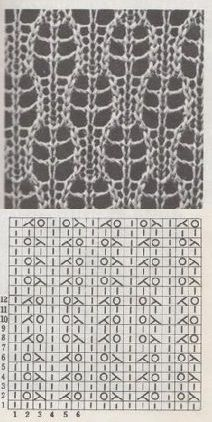 ajour / lace knitting pattern