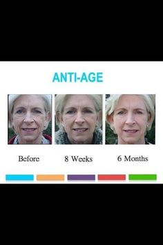 Rodan and fields before and after. The redefine regimen to turn back the hands of time!!!