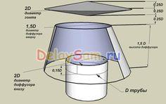 Самодельный дефлектор Вольперта – Григоровича. Как самому сделать дефлектор и улучшить тягу в трубе печи.