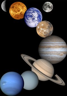 Planets in the solar system  Photograph courtesy NASA/JPL