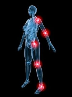 Joint Health or Pain No More