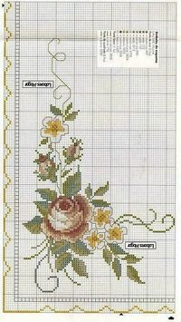 This Pin was discovered by Özl Cross Stitch Borders, Cross Stitch Rose, Cross Stitch Flowers, Cross Stitch Charts, Cross Stitch Designs, Cross Stitching, Cross Stitch Embroidery, Cross Stitch Patterns, Floral Embroidery Patterns