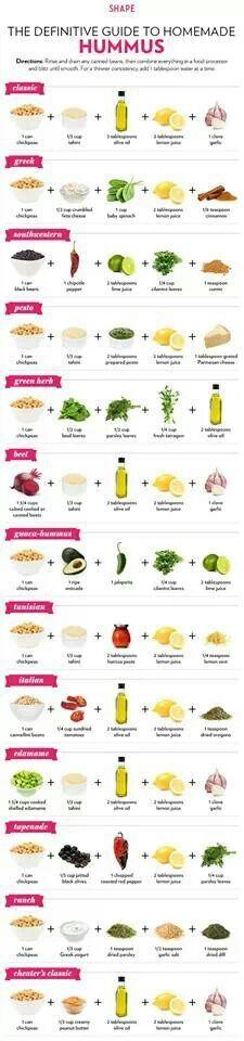 Hummus in different ways, mjummie!
