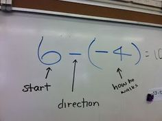 Helping the students to understand how to add and subtract positive and negative numbers using a number line. One of the best ways to teach integers I have ever seen! Math Teacher, Math Classroom, Classroom Freebies, Future Classroom, Negative Numbers Games, Adding Negative Numbers, Teaching Tips, Teaching Math, Teaching Subtraction