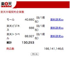 楽天市場の出店数減少し4万店割れ目前⇔LINE@4万店超え http://yokotashurin.com/sns/rakuten-line.html