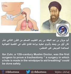 History of Islamic Doctors