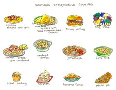 Southern Style/Creole Cooking