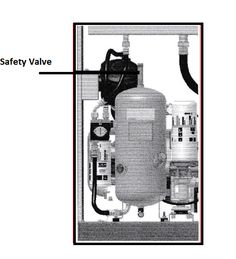 How one Operating and Testing the Air compressor Safety Valve?