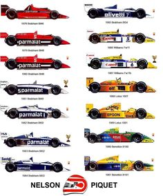Formula 1 collectors' reference: Nelson Piquet's F1 cars 1978-1991