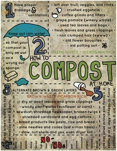 Happy Earth Day everyone! In honor of mother nature I researched composting today and whipped up this quick guide to post on my fridge (and here)for all to see. Not surprisingly composting website...