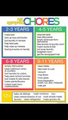 Our kids need to do age appropriate chores. Find out how chores instill life-long values in our kids and grab our list of what is appropriate for your kids. Kids And Parenting, Parenting Hacks, Practical Parenting, Natural Parenting, Parenting Styles, Gentle Parenting, Age Appropriate Chores For Kids, Chore Board, Routine