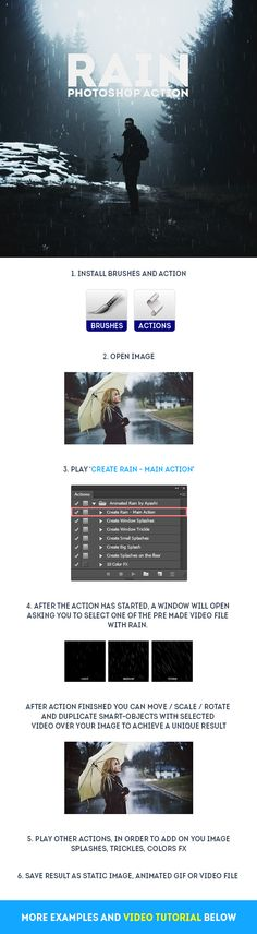 Animated Rain Photoshop Action - Photo Effects Actions