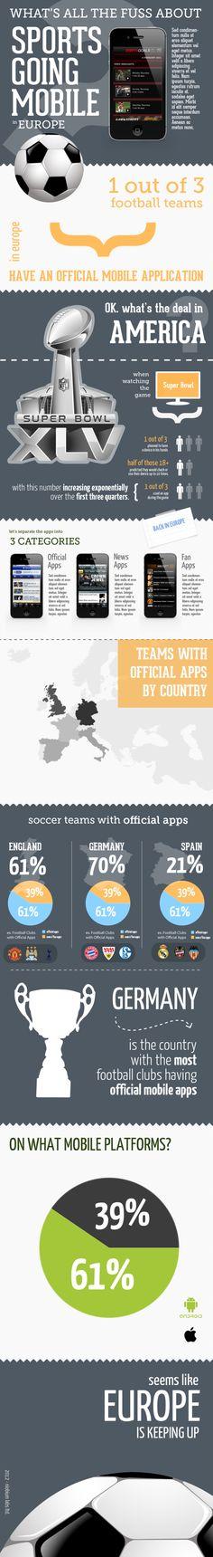 El deporte se hace móvil en Europa