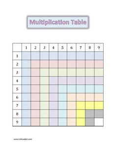 Color coded multiplication table new calendar template site for Color coded calendar template