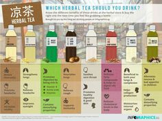 Which herbal tea should you drink