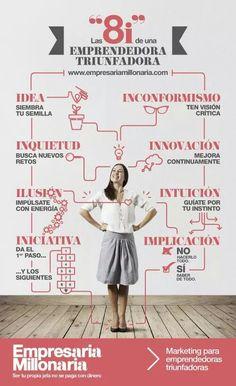 "#felizjueves Las 8""i"" de una mujer emprendedora  ✔http://jesicaperez.net #emprendedoresdigitales #emprendedoresonline #madreempresaria #mujeremprendedora #marketingonline #marketing #negocio #networkmarketing"