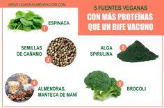 Proteínas veganas de buena calidad #proteína #vegano #nutrición