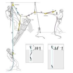 Image result for rope rescue