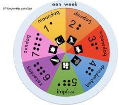 Kids Education, Chart, September, Early Education