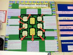 Using success criteria on a working wall. Pupils decided criteria then we found highlighted good examples from their written work. Formative Assessment Strategies, Assessment For Learning, Learning Targets, Learning Goals, Learning Objectives, Learning Activities, Talk 4 Writing, Wall Writing, Persuasive Writing