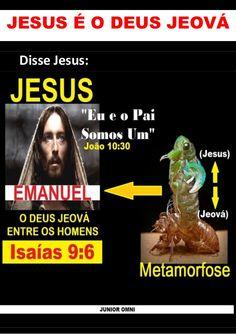 JESUS = O DEUS JEOVÁ