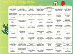 Vous l'attendiez, voici le planning des menus du mois de mai 2016. Maintenant tu as l'habitude, chaque mois depuis août avec Sysy nous te proposons un tableau de menus mensuels qui regr…