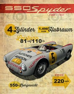 Every show lives from and with its main players – this is the same with the Porsche Museum. We present twelve heroes on wheels online. Porsche 550 Spyder, Porsche Autos, Porsche Sports Car, Porsche Boxster, Porsche Cars, Porsche Sportwagen, Volkswagen, Vintage Porsche, Car Posters