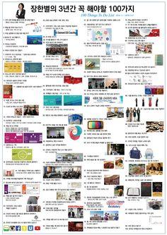 전천후우먼파워연구소 장한별소장의 3년간 꼭 해야 할 100가지 To Do List www.system114.net