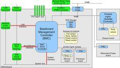 Ipmi-schematische-darstellung.png