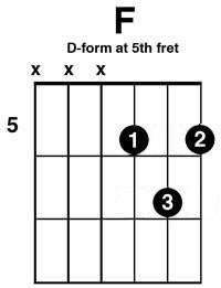D-Form F-Chord