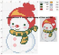 Snowman Jessica cross stitch.