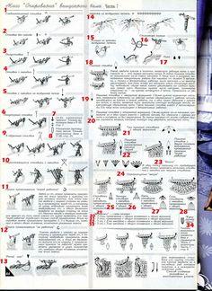 Crochet Symbols Glossary ⋆ Crochet Kingdom